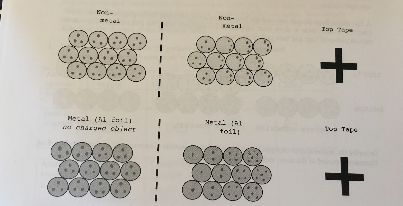 Sg Chem 2 Reflection Sg Chem2 Week 6