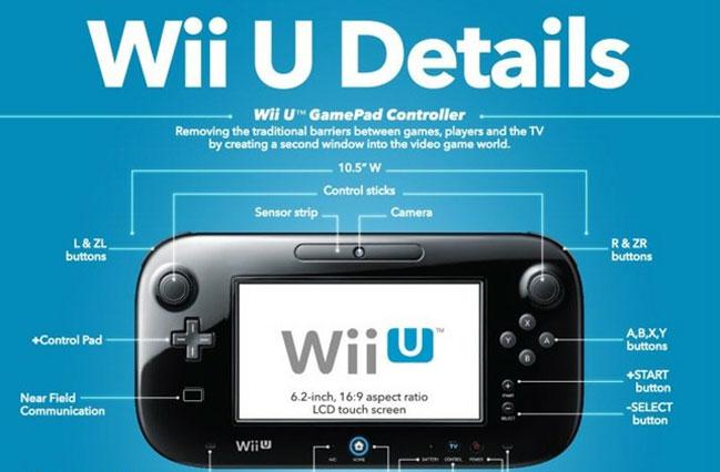 Nintendo Wii U 2012 Console Specs, Price and Release Date