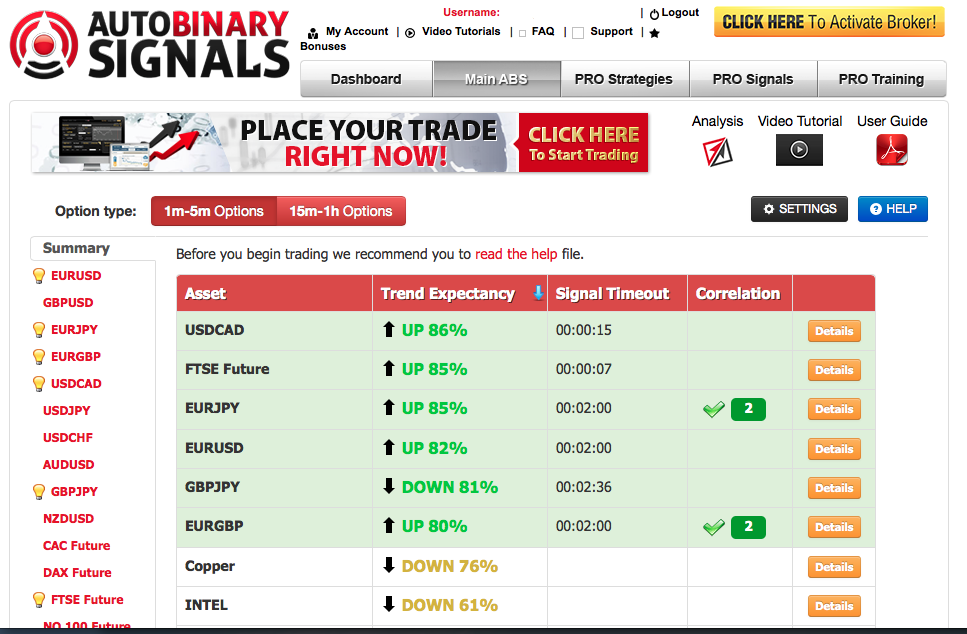 Gso binary options trading zip
