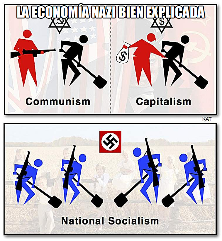 La economía nazi bien explicada