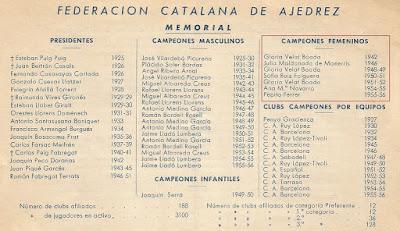 Memoria con los diferentes campeonas desde 1942