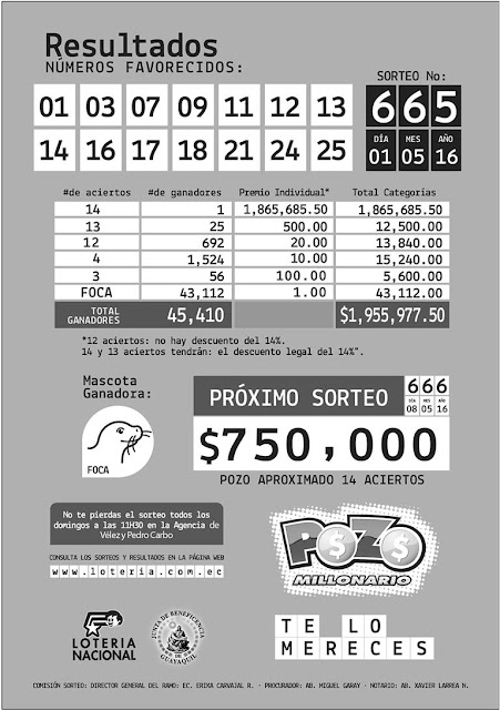 resultados pozo millonario ultimo sorteo
