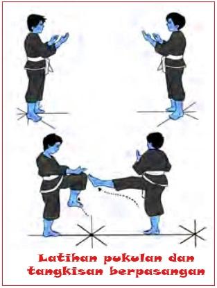 gambar Latihan pukulan dan tangkisan berpasangan