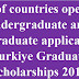 List of countries open for undergraduate and postgraduate applications-Turkiye Graduate Scholarships 2018