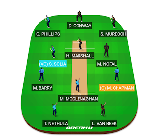 Dream11 expert team 1