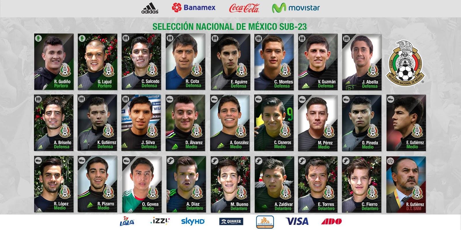 Los hombres de la prelista del Tri para Río 2016.