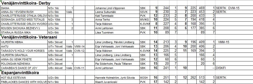 veikko hakamäki 2015