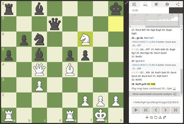 Satrançta en iyi olmanın 5 yolu