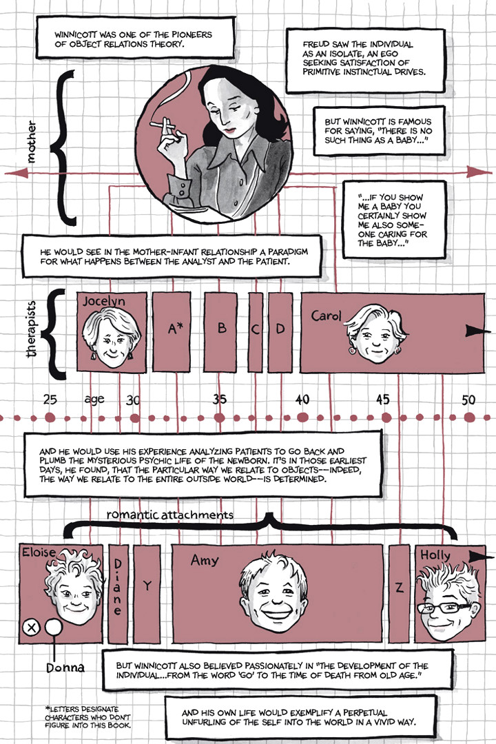 Page 22, Chapter 1: Ordinary Devoted Mother from Alison Bechdel's graphic novel Are You My Mother