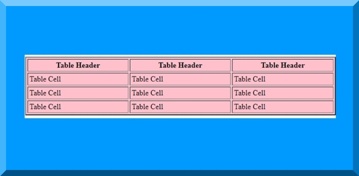 How to Add Stylish HTML Table with Caption to Blogger Post