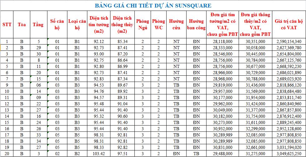 Bảng giá chi tiết dự án Sun Square