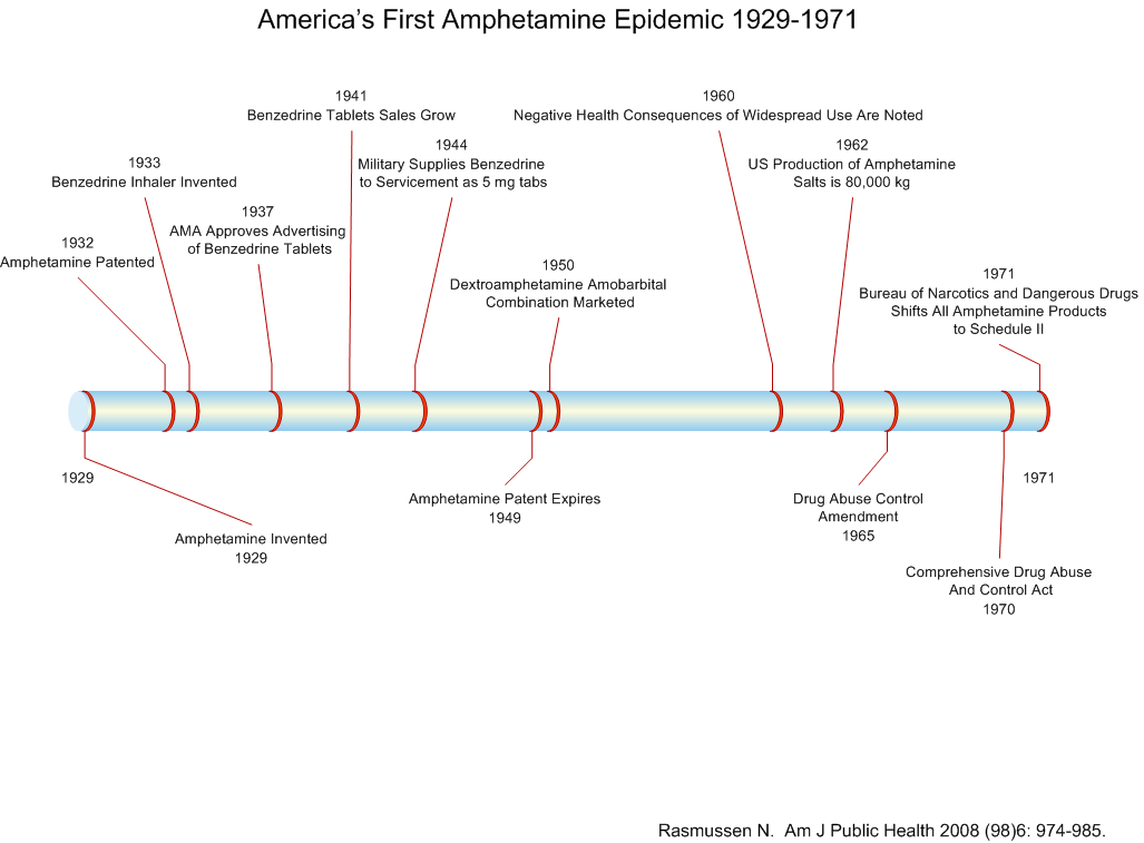 Real Psychiatry: Did The FDA Forget About America's First