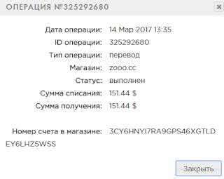 zooo.cc хайп