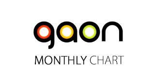 K-pop GAON Chart november 2012 minggu ke 4
