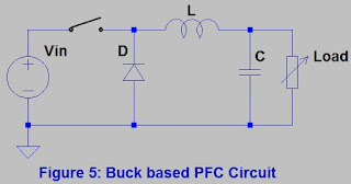 Active PFC Circuit