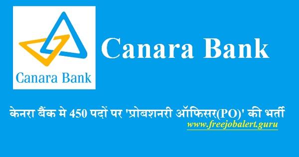 Canara Bank Admit Card Download