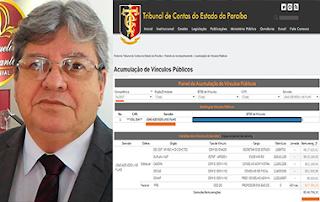 TCE aponta que Azevedo acumulou seis cargos e salário de mais de R$ 44 mil