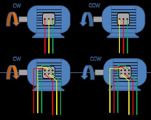 Diagram Wiring Diagram Motor Listrik 3 Phase Full Version Hd Quality 3 Phase Prestodiagrams 9mesiedoltre It