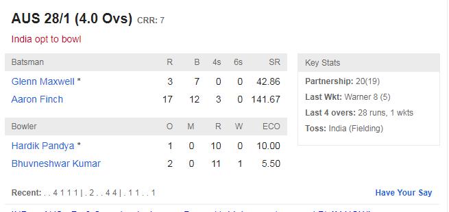 Watch Online Live India vs Australia 1st T20 Match Score Board