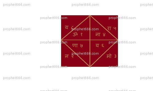 A Yantra to worship Lord Venkateswara
