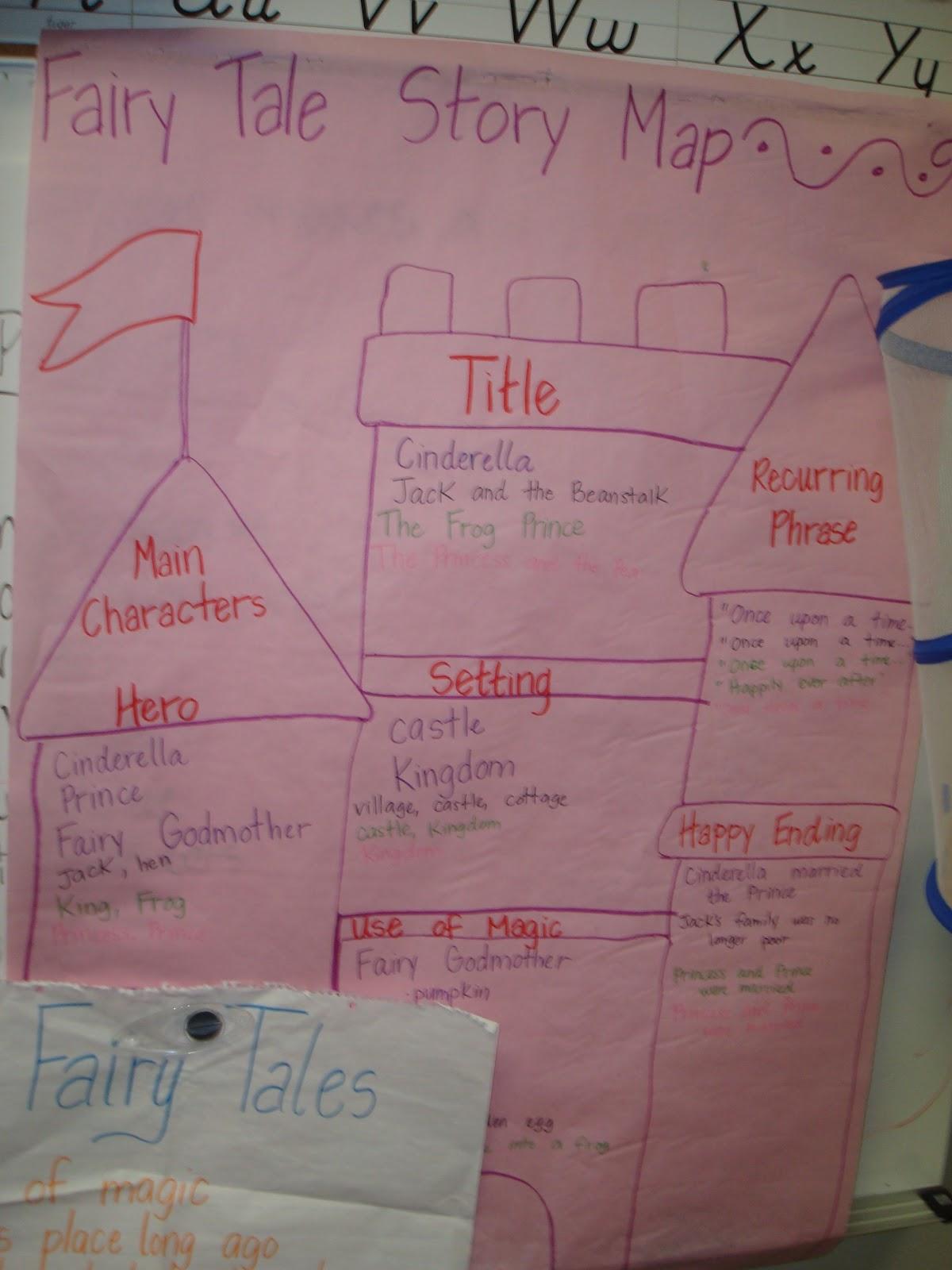Mrs Coffee S 2nd Grade Class Fairy Tales
