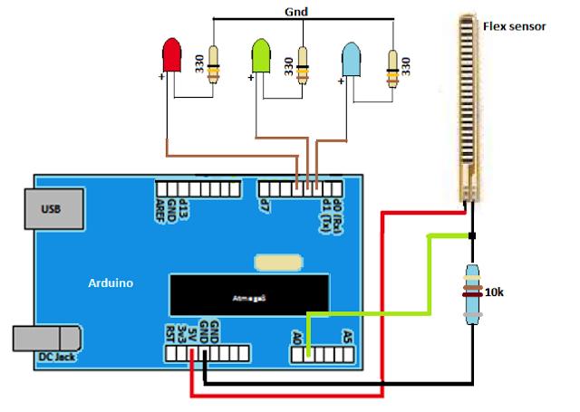 simple angle sensing for flex resistor