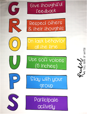 Activities to build a positive classroom climate and culture during the first week of school.