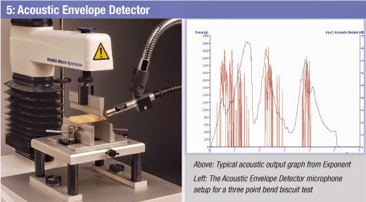 5 - Acoustic envelope detector