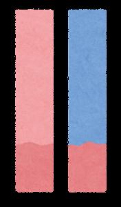 リトマス試験紙の変化のイラスト(酸性)