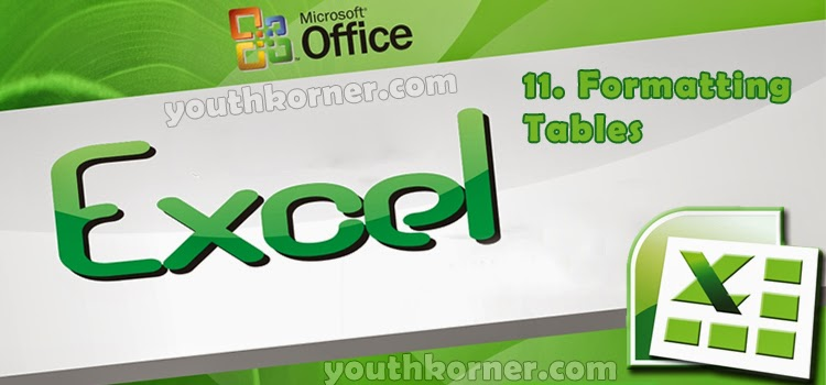 Excel 07 Formatting Tables