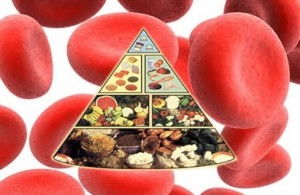 Makanan Penambah Darah Rendah