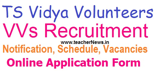 TS Vidya Volunteers 16781 Vacancies Recruitment 2018 Application Form