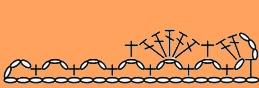طريقة عمل غرزة المروحة . كروشيه غرزة المروحة. الغرز الزخرفية . :غرزة المروحة fan stitch  . .كروشيه غرزة المروحة