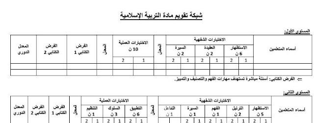 شبكة تقويم مادة التربية الإسلامية جميع المستويات