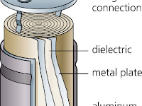Capacitor Diagram