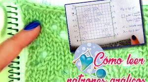 Cómo leer patrones gráficos de tejido a dos agujas / Aprende a Tejer