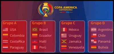 TV Luar Yang Menyiarkan Copa America 2016