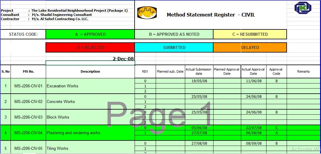 Method Statement Template for Civil Work - ENGINEERING MANAGEMENT - method of statement