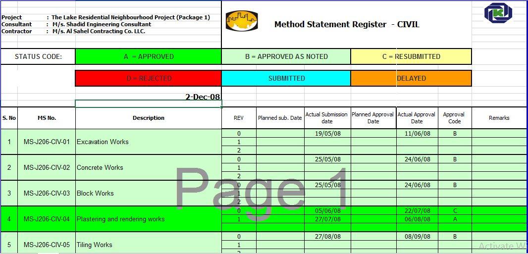 Method Statement Template for Civil Work - ENGINEERING MANAGEMENT