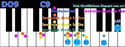 acordes piano chord