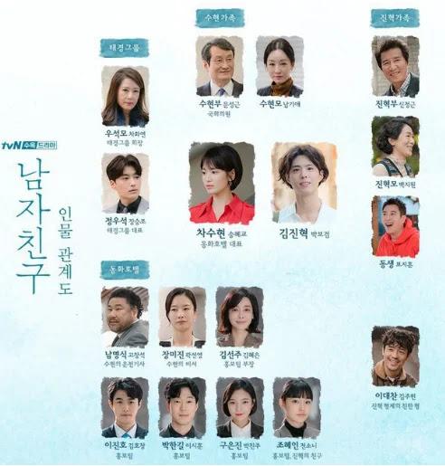 Inilah 3 Hal Yang Harus Kamu Perhatikan Dalam Drama Korea Encounter