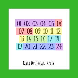 quanto tempo dedichiamo ad ogni attività della giornata?