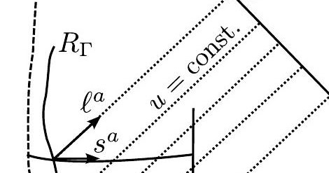 McCabism: The polarization of gravitational waves