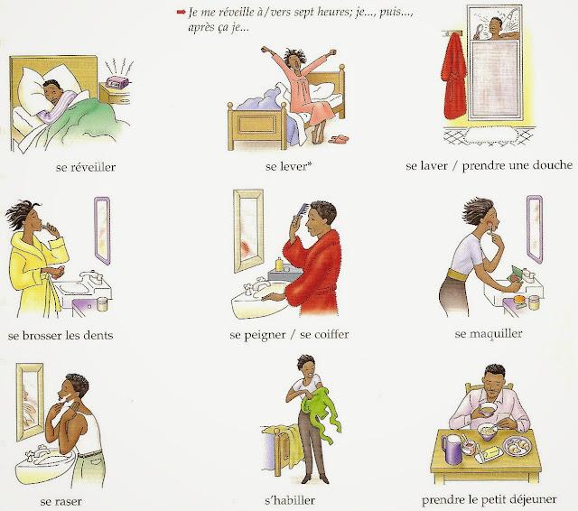 Codzienne czynności - słownictwo 3 - Francuski przy kawie