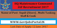 HQ Maintenance Command IAF Recruitment 2017 Group C Civilian 174 Vacancies