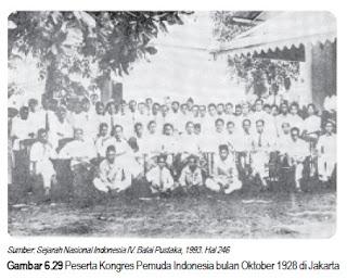 PERAN KONGRES PEMUDA 1928 DALAM PROSES PEMBENTUKAN IDENTITAS KEBANGSAAN INDONESIA