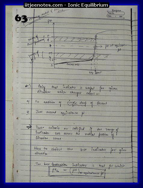 ionic equilibrium chemistry25