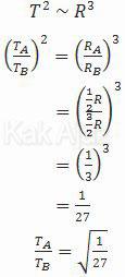 Hukum III Keppler: hubungan antara periode revolusi dan jari-jari planet