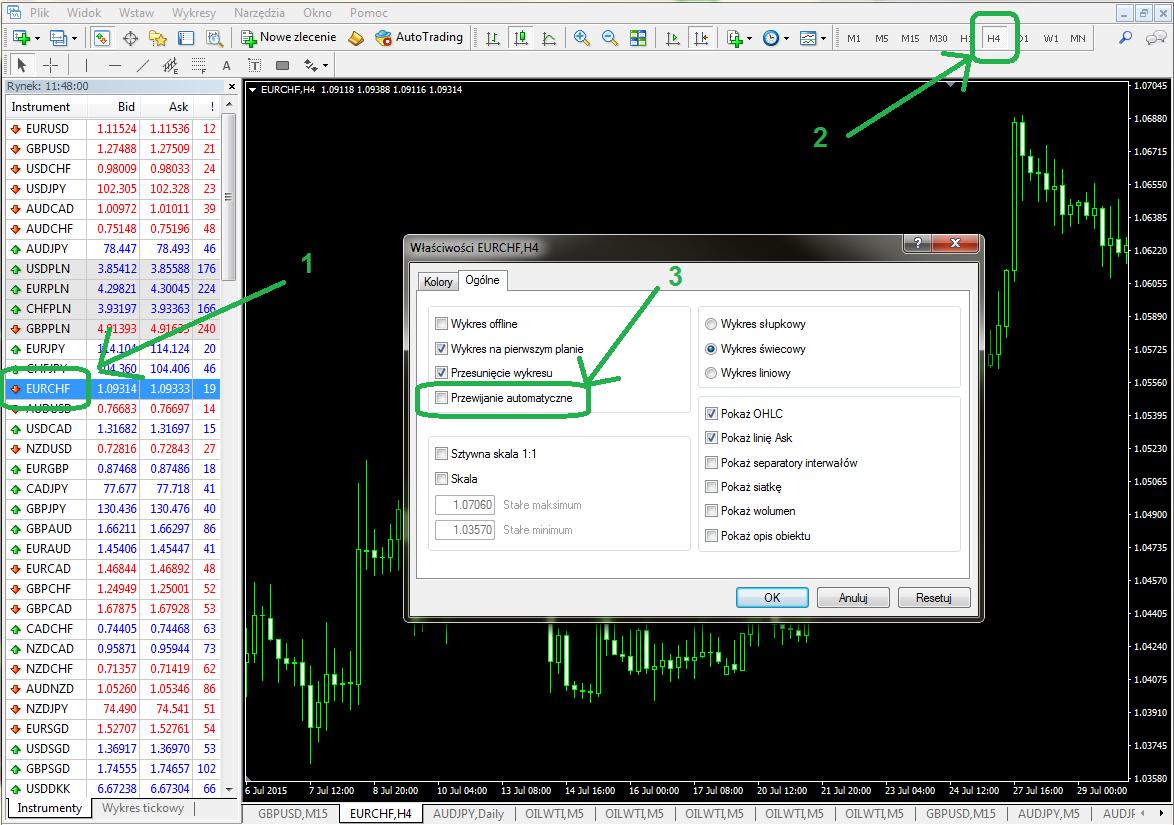 Dane historyczne forex применение технического анализа на мировом валютном рынке forex 2-е издание