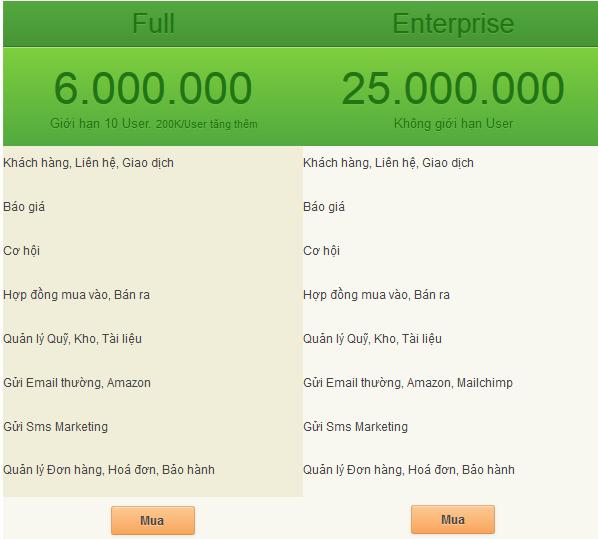 giá phần mềm crm tốt nhất hiện nay - giá phần mềm quản lý khách hàng hiện nay